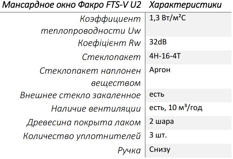 FTS-V U2