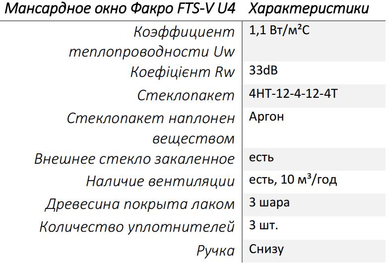 FTS-V U4