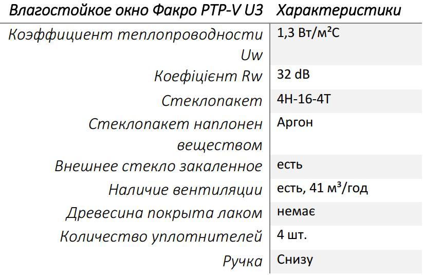 PTP-V U3